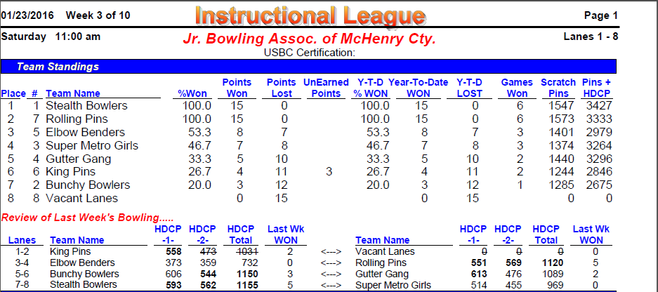 2016Instructional_WK3_Standings
