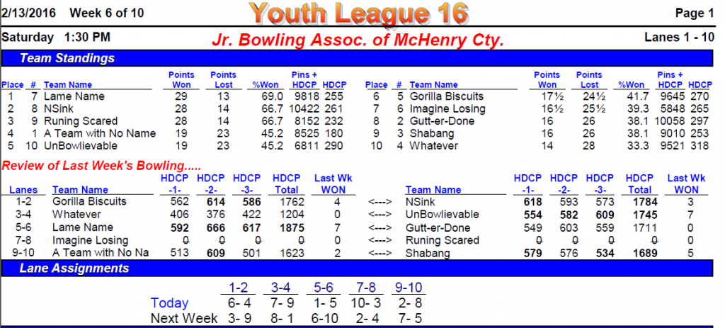 2016Youth_WK6_Standings